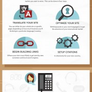 Global Tech Tools Infographic
