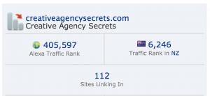Alexa rank for Creative Agency Secrets