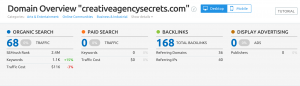 SEM Rush for Creative Agency Secrets