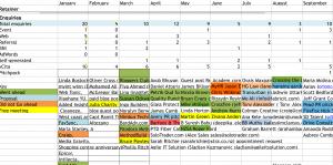 Leads tracking spreadsheet sample