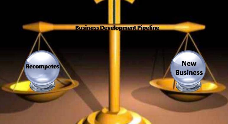 New Business Development.