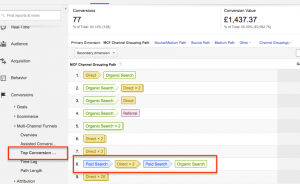 Top Conversion Paths in Google Analytics