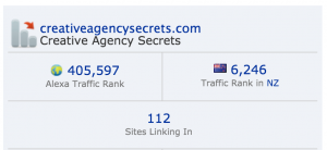 Alexa rank for Creative Agency Secrets