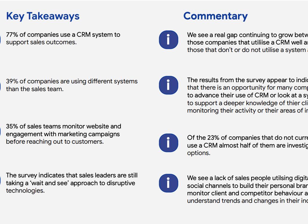 sales team use CRM